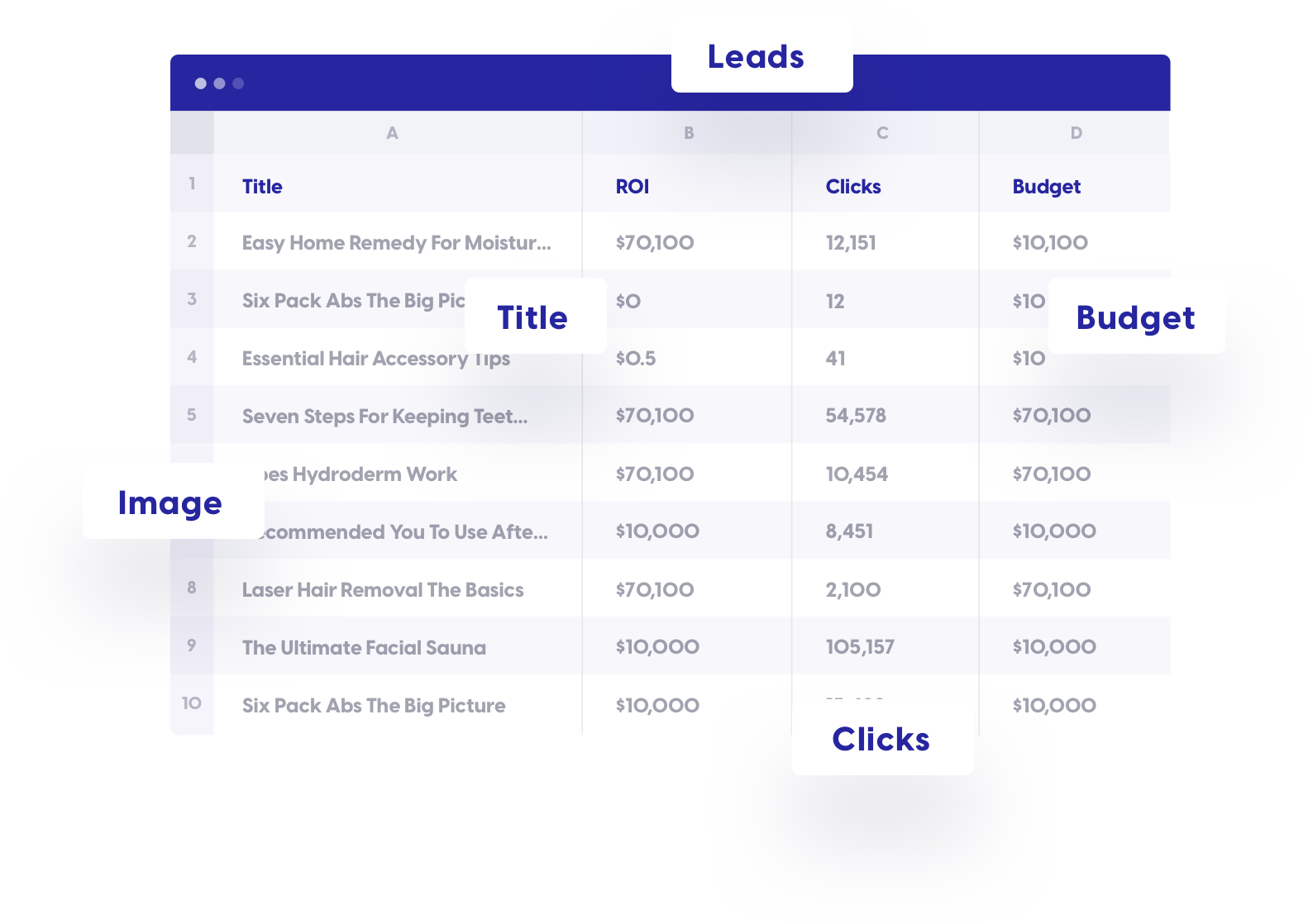 10 Ways to Monetize a Website in 2020 data