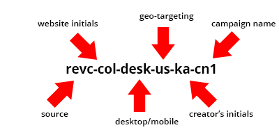 naming-conventions-example