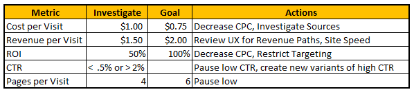 baseline-metrics
