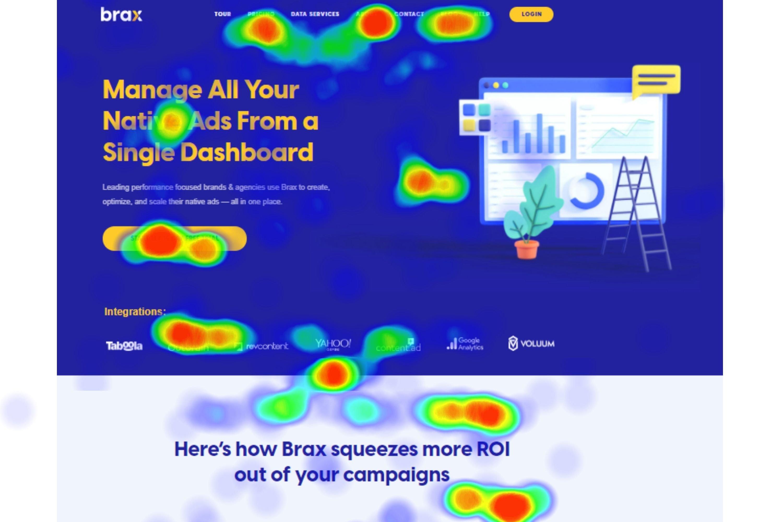 click map heatmaps