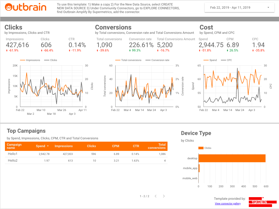 outbrain-account-overview-reporting