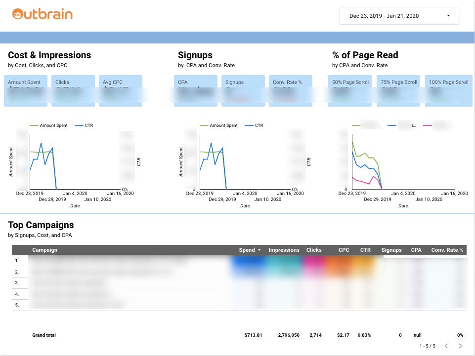 outbrain-health-overview
